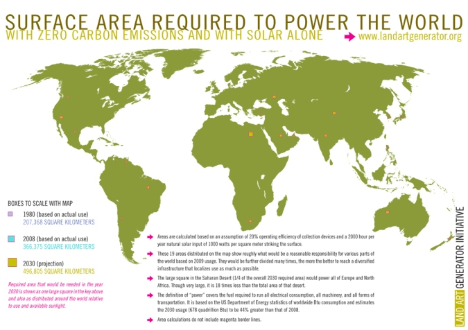 LAGI info graphic on land area required to power Earth with zero carbon emissions.